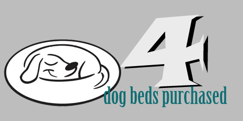 greater swiss mountain dog infographic dog beds used simply social blog