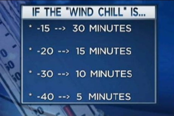 wind chill chicago, polar vortex, nbc chicago